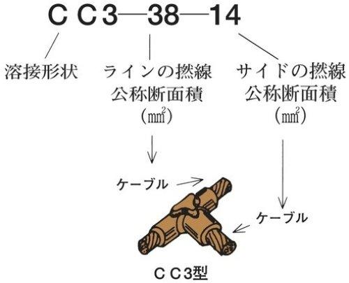 他の写真1: 日油技研 テイカウエルド用モールド