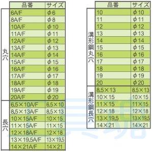 画像2: 育良精機ISK-MP920F・ISK-MP20LF用ポンチダイスセット
