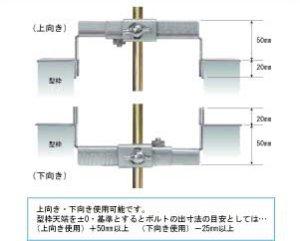 画像3: NSP片止めアンカープレート(10入り)