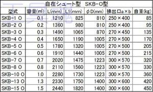 画像2: 釜原鉄工所 生コンバケット 【メーカー直送・お振り込み限定品】