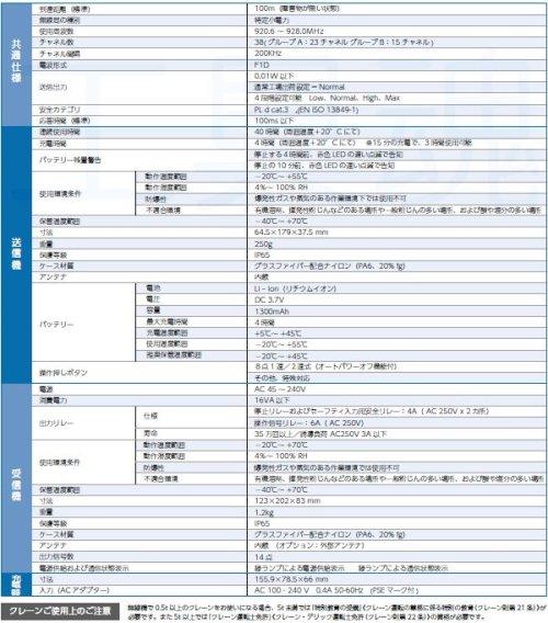 他の写真2: キトー無線システムAKシリーズ1速タイプ(予備送信機無し)